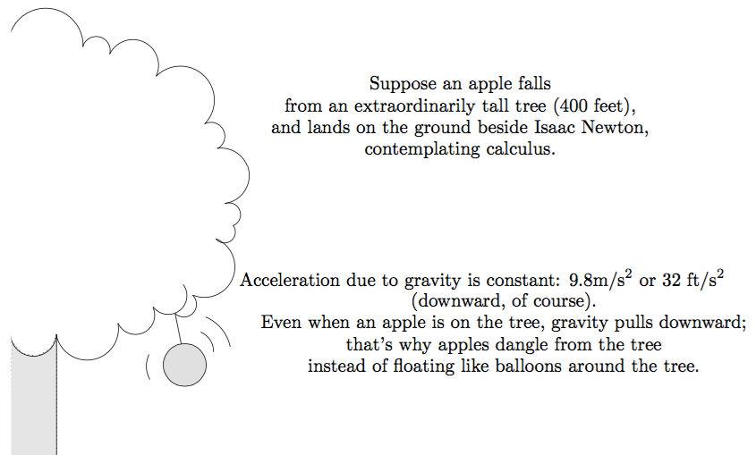 Calc worksheet image
