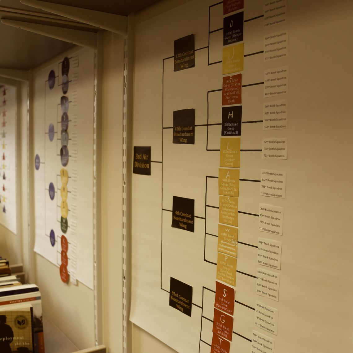 Charts assembled by rising senior Andrew Santora display 8th Air Force organizations units from command to bomber and fighter group.