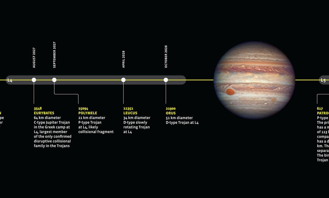 jupiter infographic 1