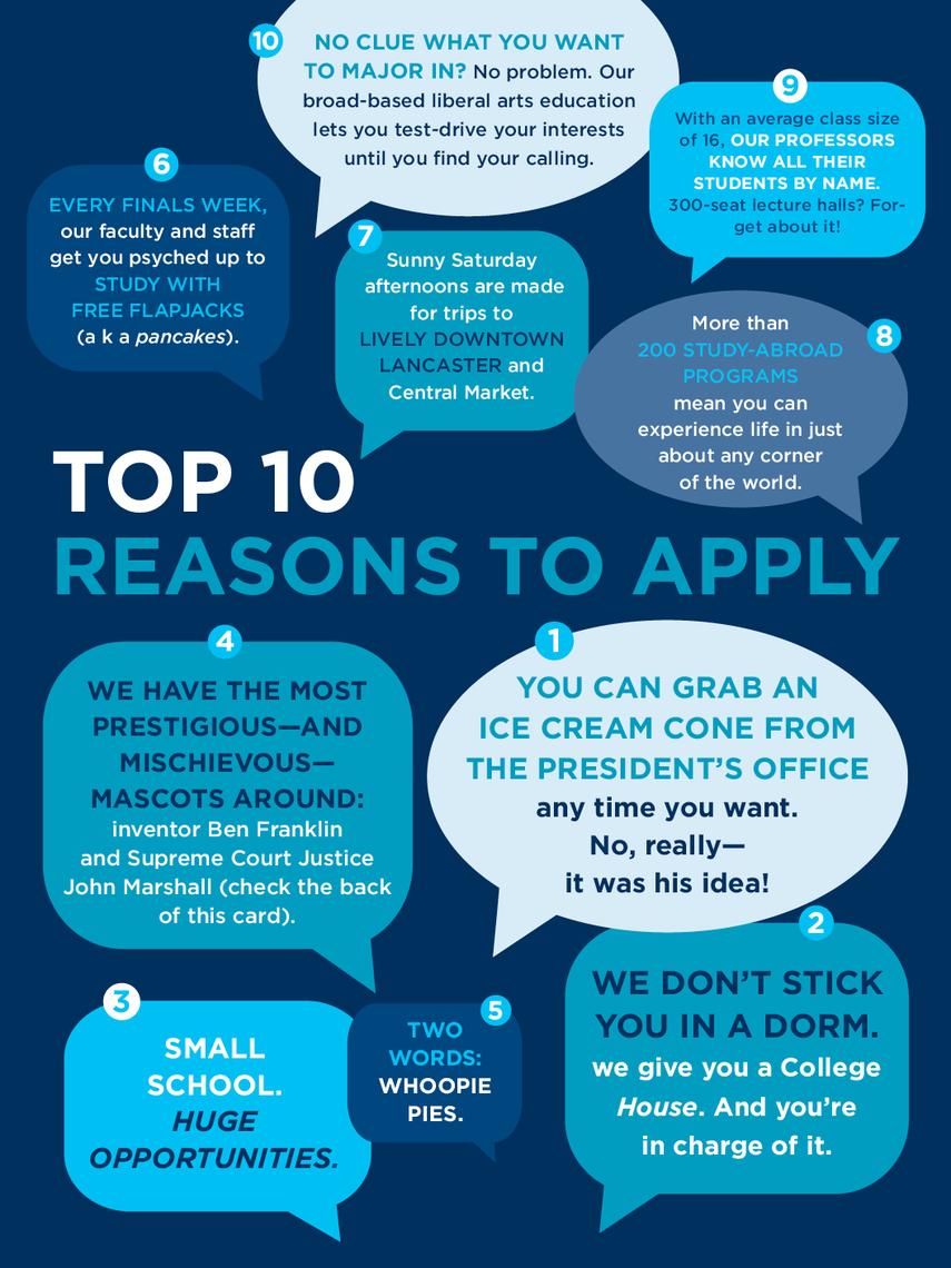 top 10 apply