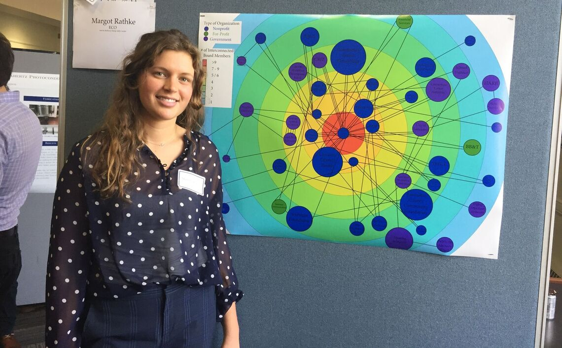 Margot Rathke presents at the October 2019 research fair