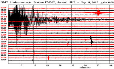 Just weeks after its installation, F&M's seismic station at Millport Conservancy recorded a magnitude 8.2 earthquake off the coast of southern Mexico.