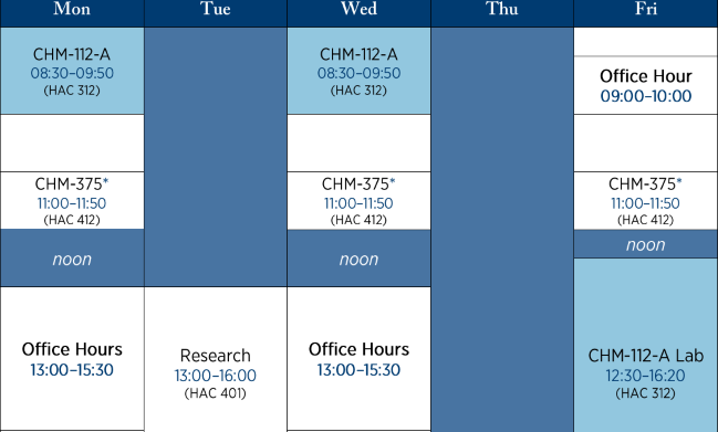 Labonte Spring 2020 Schedule