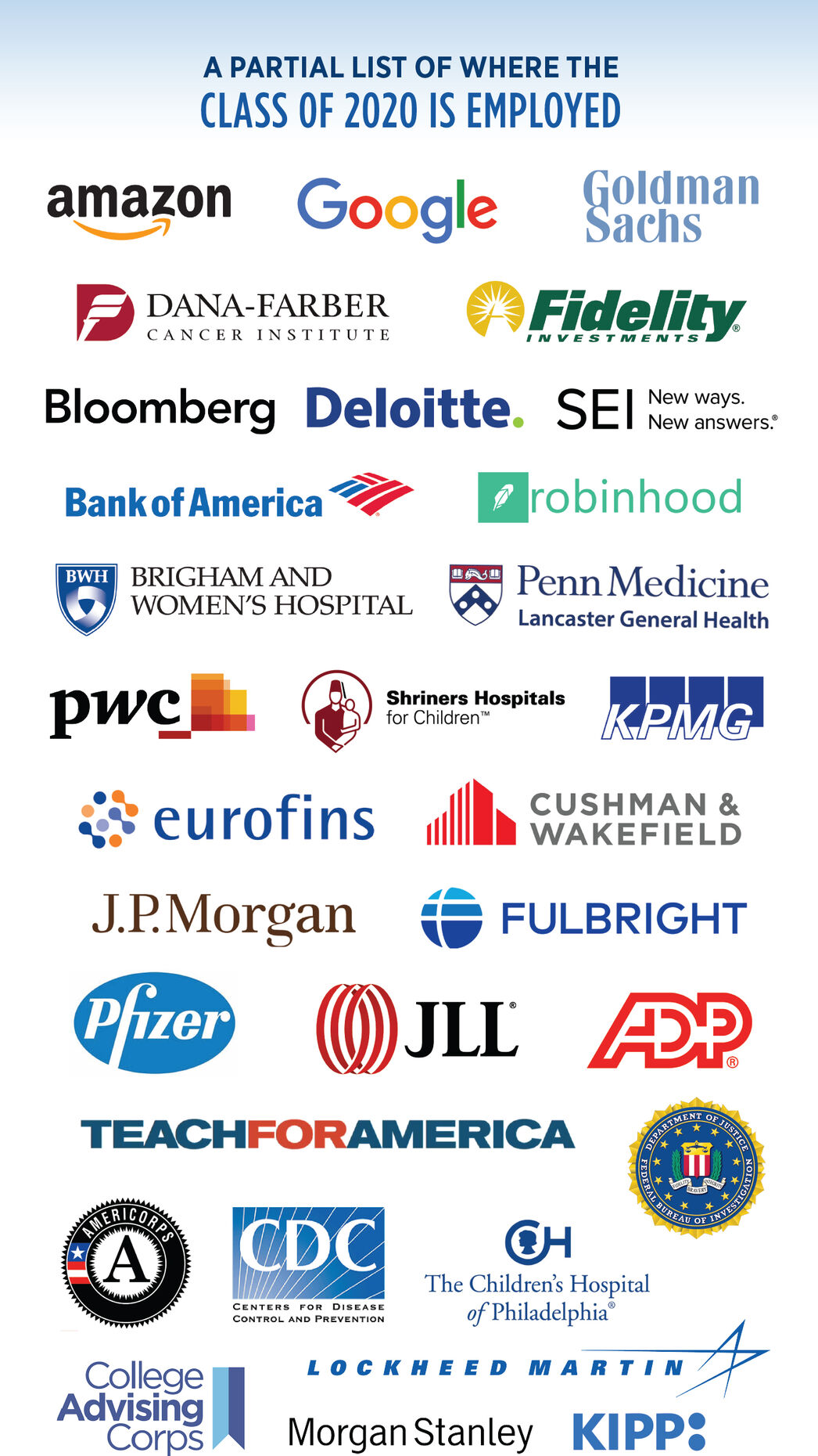 A partial list of employers where the members of F&M's class of 2020 are employed
