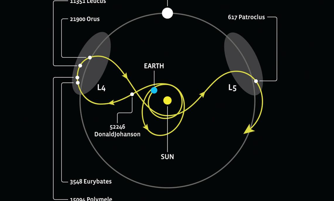 jupiter infographic 2